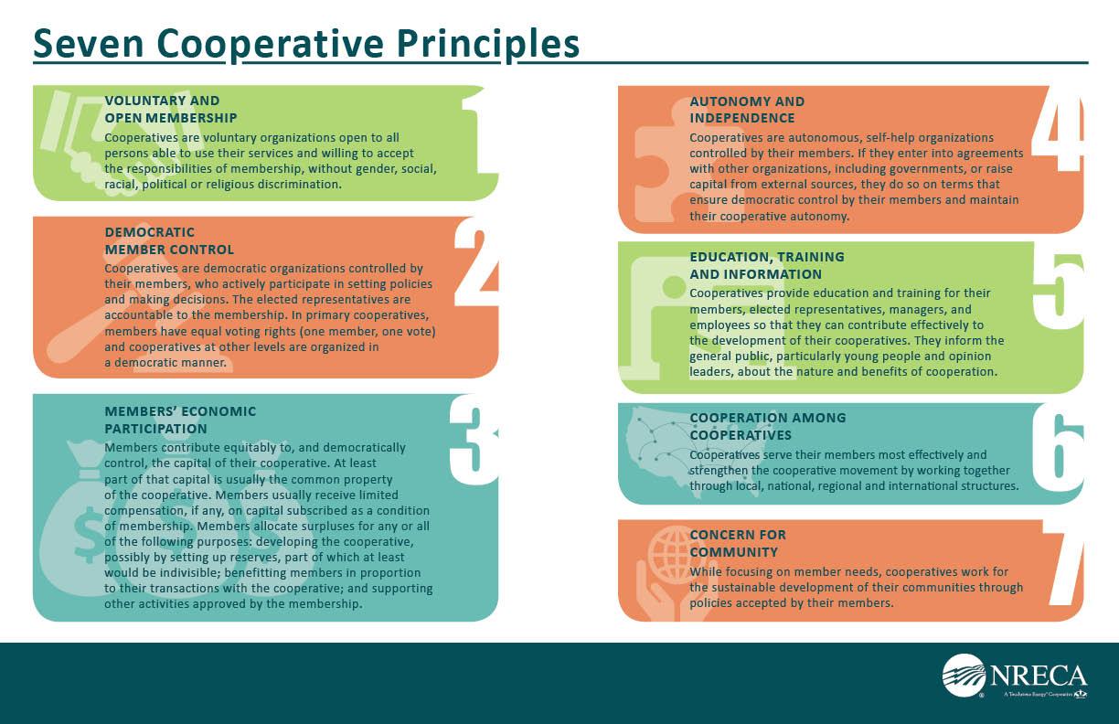 7CooperativePrinciples